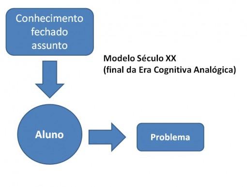 problema1