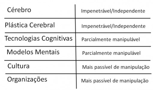 tabela_camdas_sociais