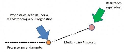 teorias2
