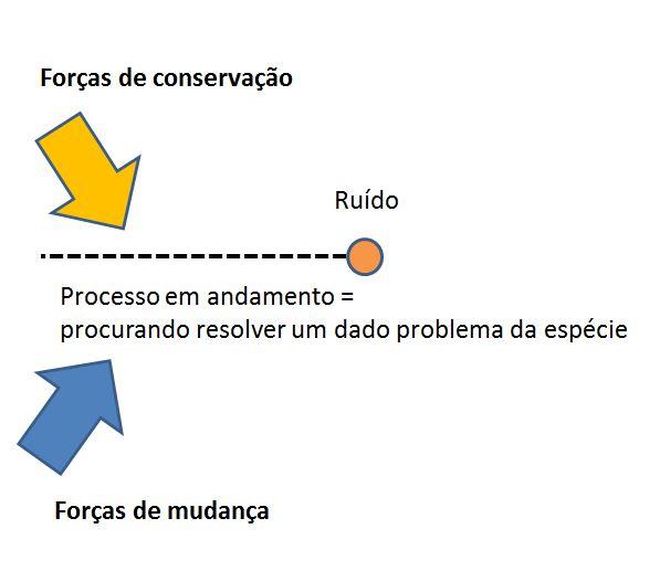 teorias4