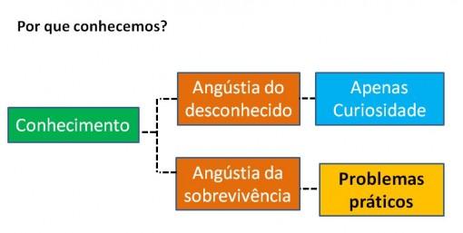 angustia2