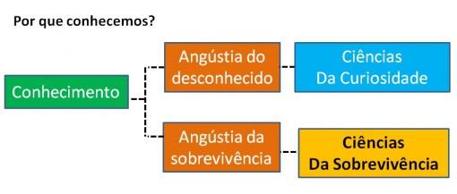 angustia6