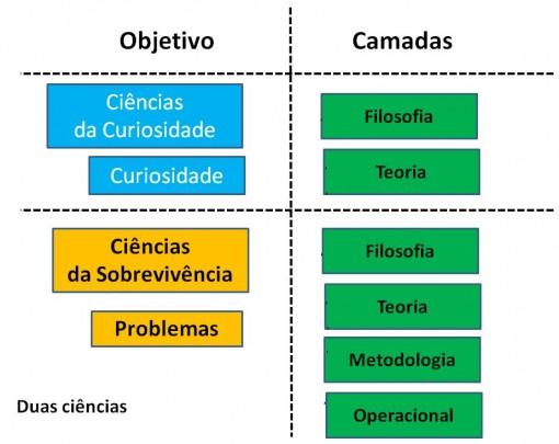 ciencia7