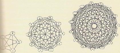complexidade (1)