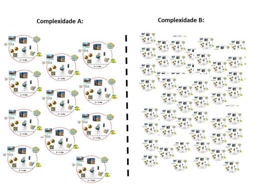 complexidade4
