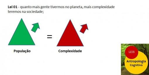 complexidade5