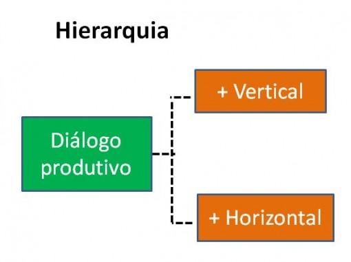 dialogo3