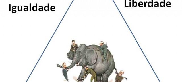 O difícil equilíbrio do triângulo social