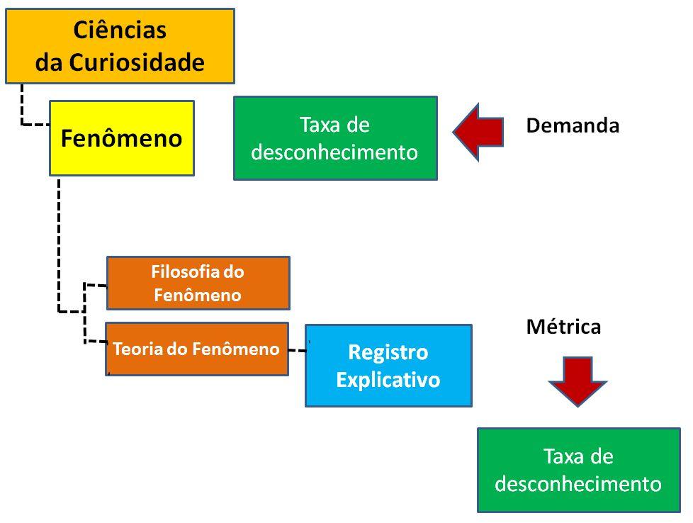 metrica2
