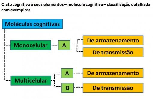 moleculas5
