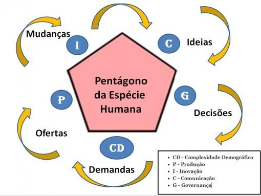 pentagono2