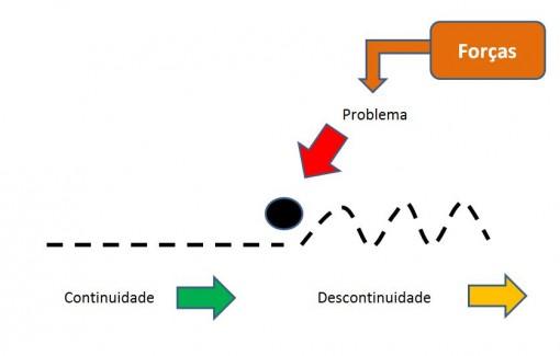 problema4