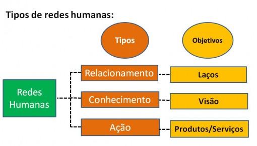 redes_ciencia
