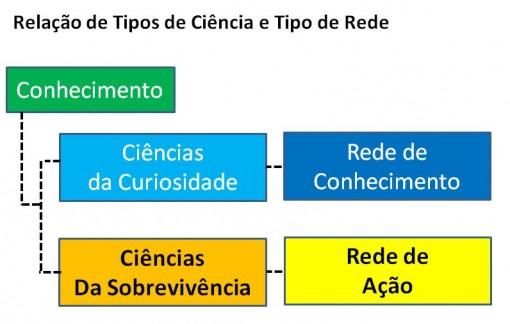 redes_ciencia3