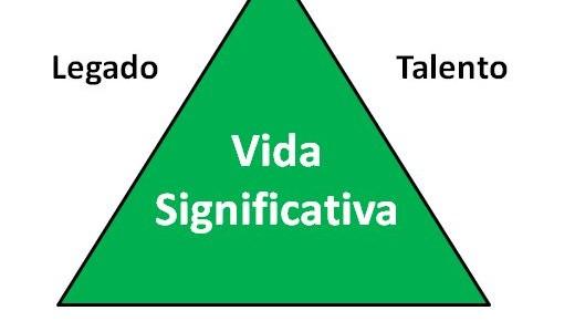 Os quatro lados de uma vida significativa