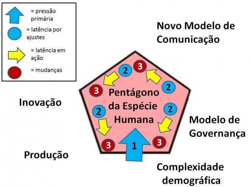 tecno_especie5