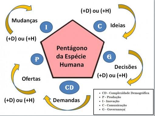 triangulo_especies10