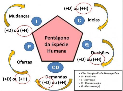 triangulo_especies11