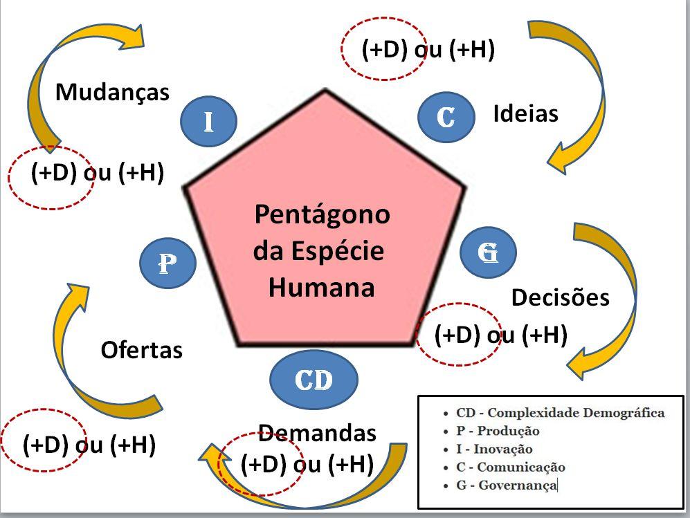 triangulo_especies12