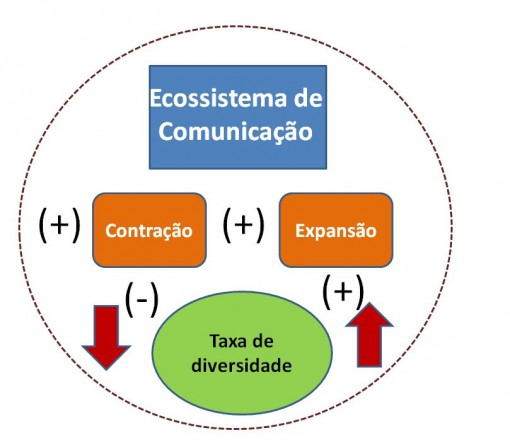 triangulo_especies3
