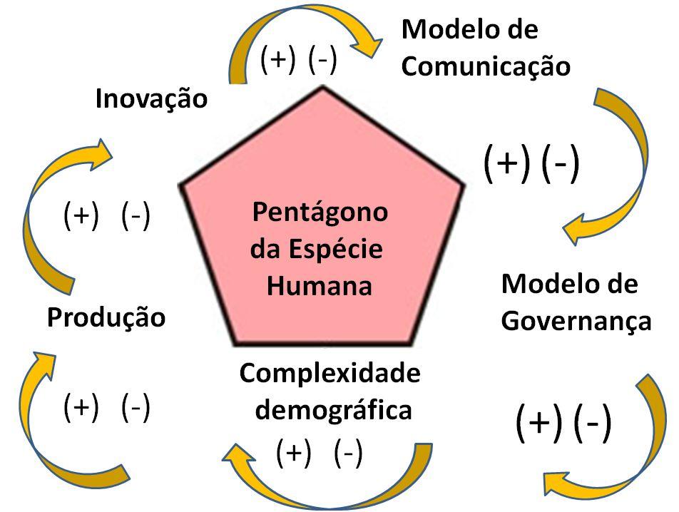 triangulo_especies5