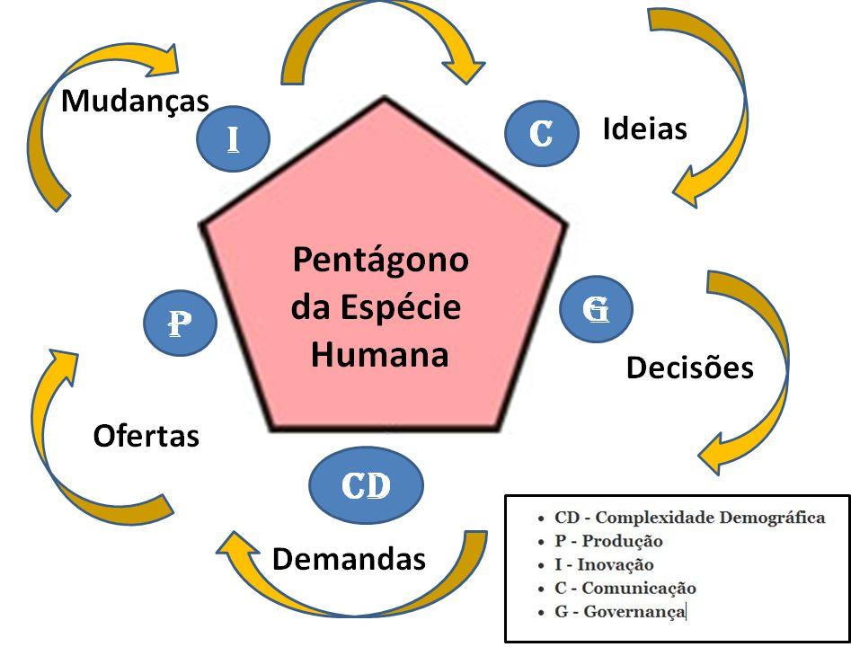 triangulo_especies6