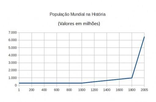 grafico_wiki