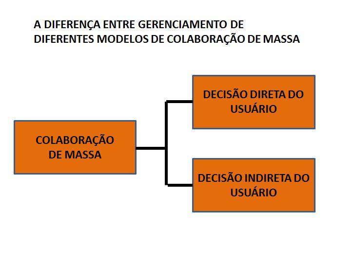 col_massa