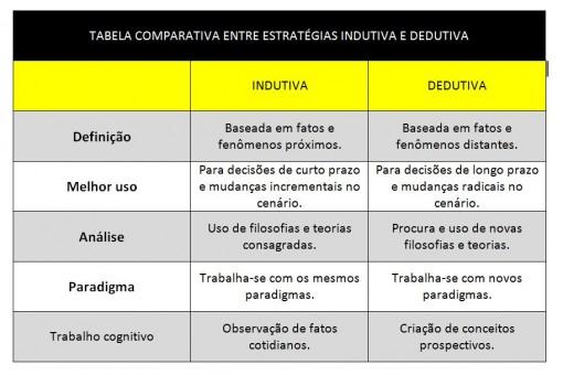 tab_comparativa_entre_estrategias distingas