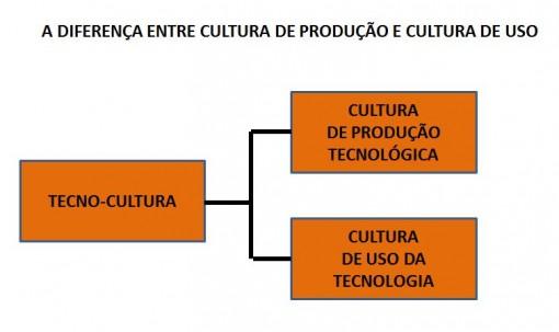 tecno_ecologia