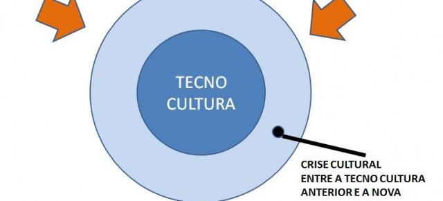A redoma tecno-cultural