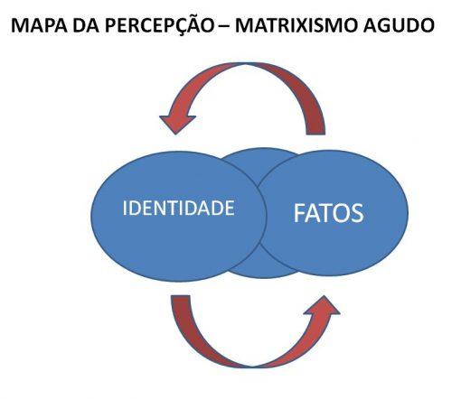 mapa-da-percepcao2