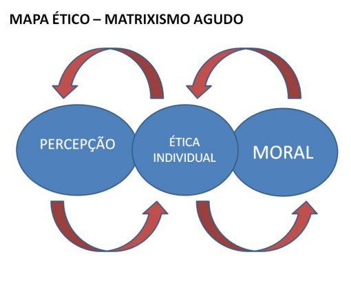 mapa-etico