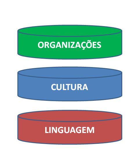 topologia-da-linguagem
