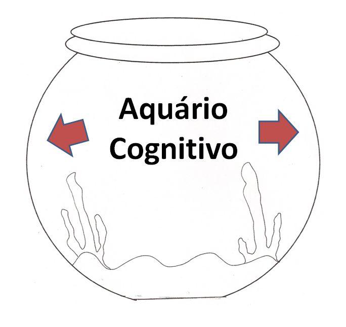 aquarico cognitivo