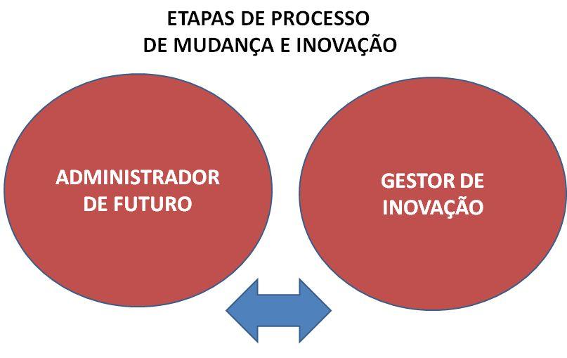 INOVADOR MISSAO3