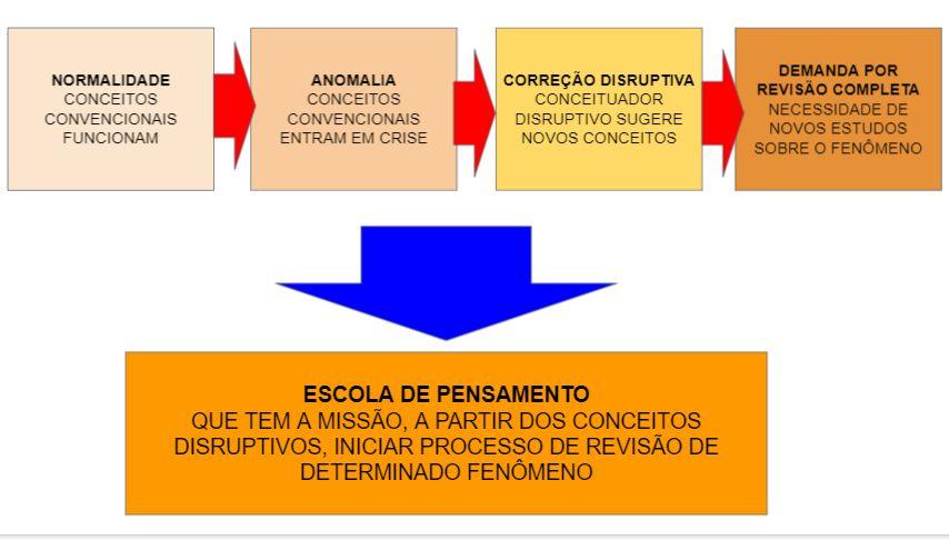 ESCOLA DE PENSAMENTO