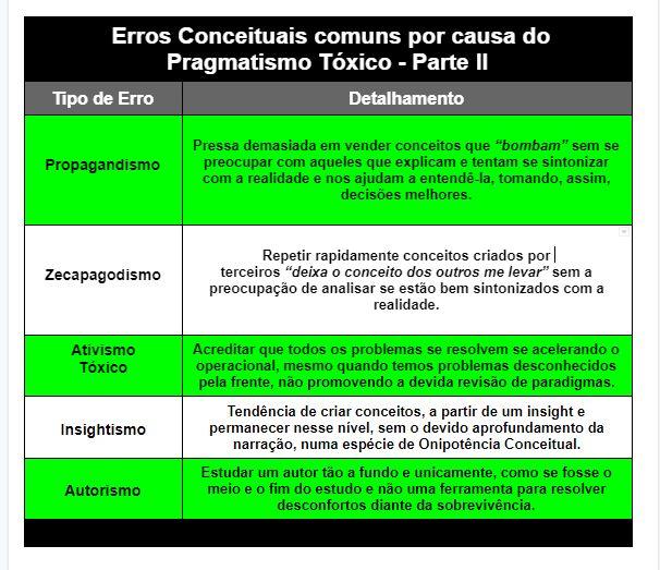 Erros Conceituais comuns por causa do Pragmatismo Tóxico2