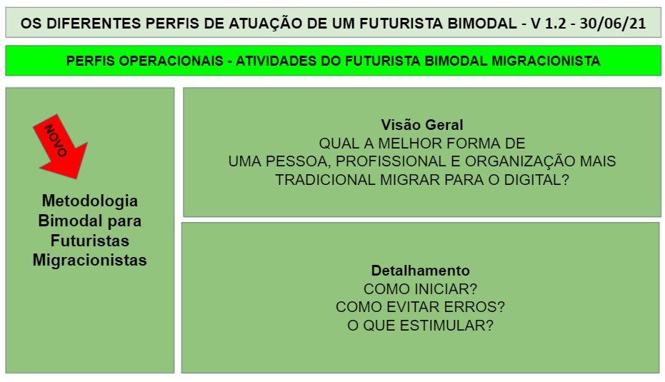 Metodologia Bimodal para Futuristas Migracionistas