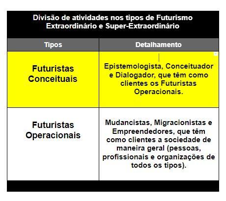O que é futurismo5