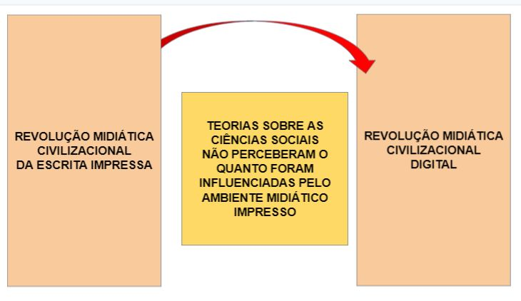TEORIAS SOBRE AS CIÊNCIAS SOCIAIS