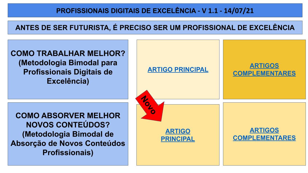 MAPA MENTAL BIMODAL - SEXTA IMERSÃO .pptx (10)