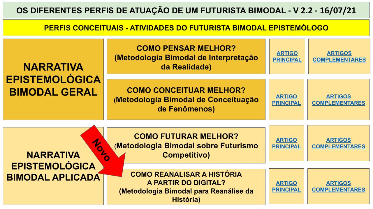 MAPA MENTAL BIMODAL - SEXTA IMERSÃO .pptx (11)