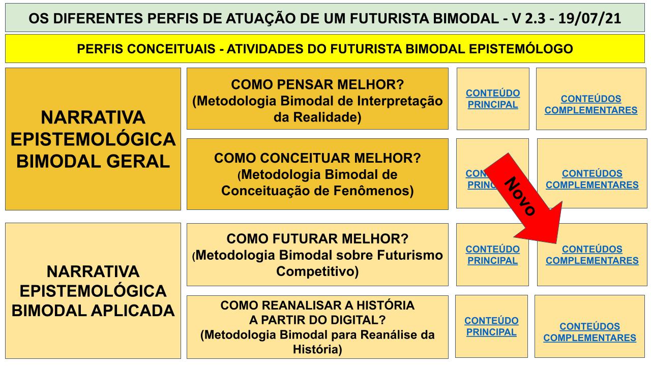 MAPA MENTAL BIMODAL - SEXTA IMERSÃO .pptx (16)