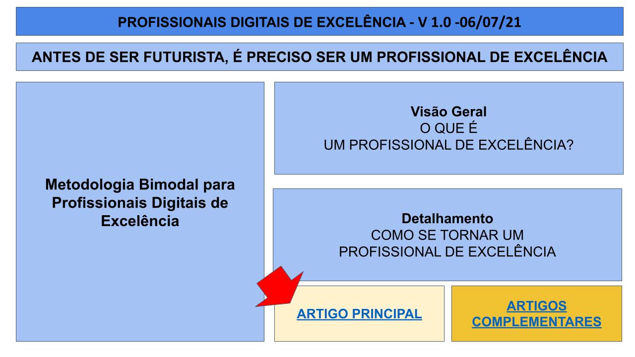 MAPA MENTAL BIMODAL - SEXTA IMERSÃO .pptx (2)