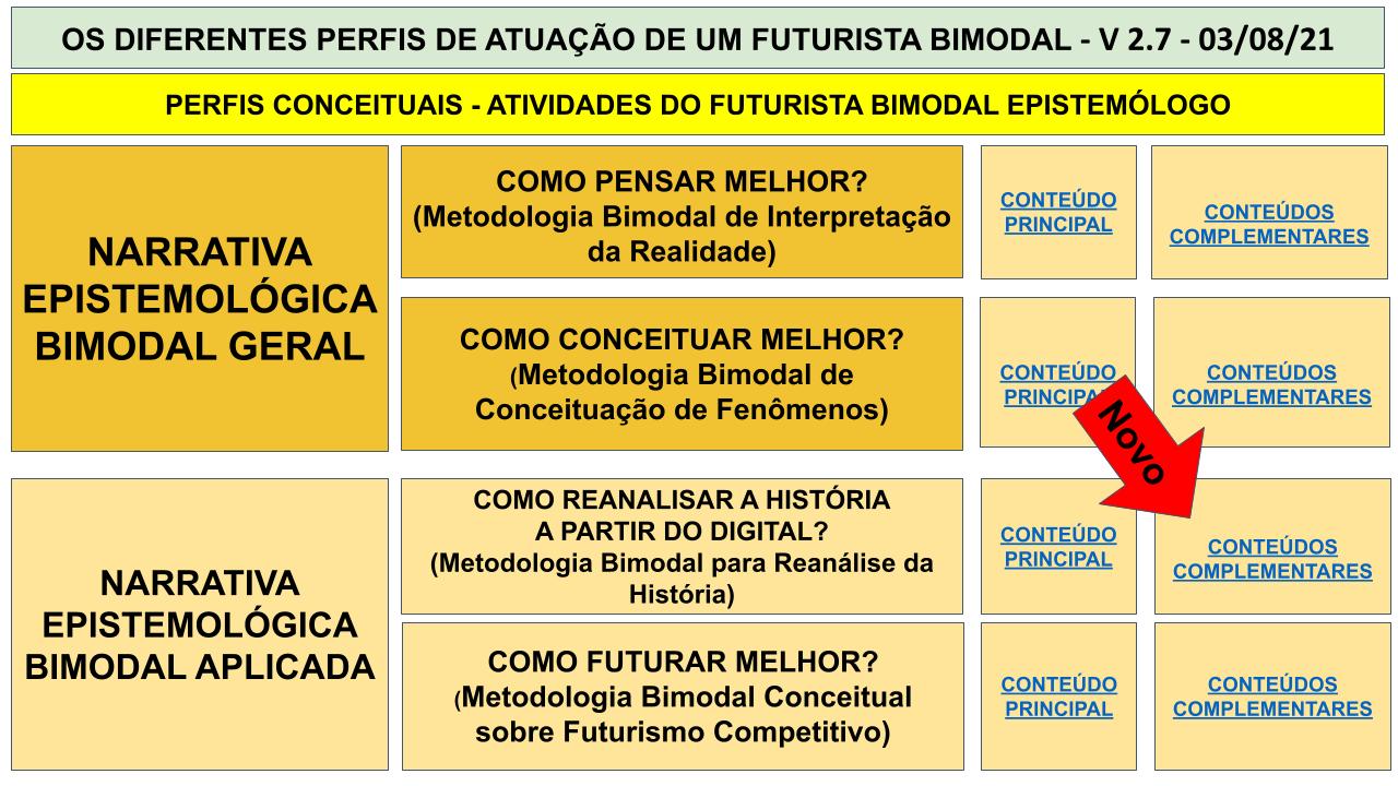MAPA MENTAL BIMODAL - SEXTA IMERSÃO .pptx (32)