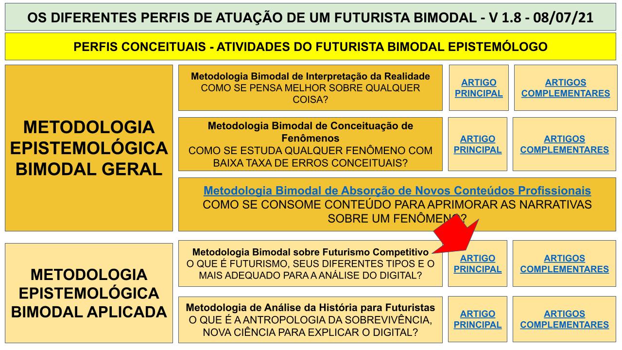 MAPA MENTAL BIMODAL - SEXTA IMERSÃO .pptx (5)