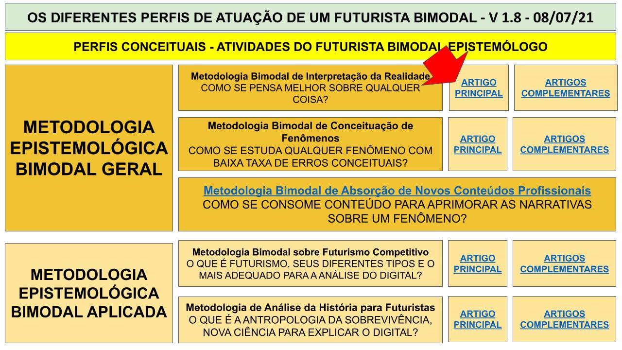 MAPA MENTAL BIMODAL - SEXTA IMERSÃO .pptx (6)