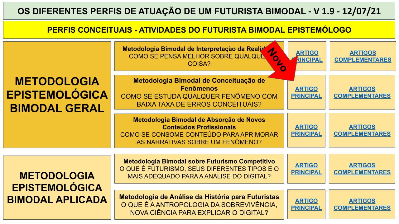 MAPA MENTAL BIMODAL - SEXTA IMERSÃO .pptx (7)