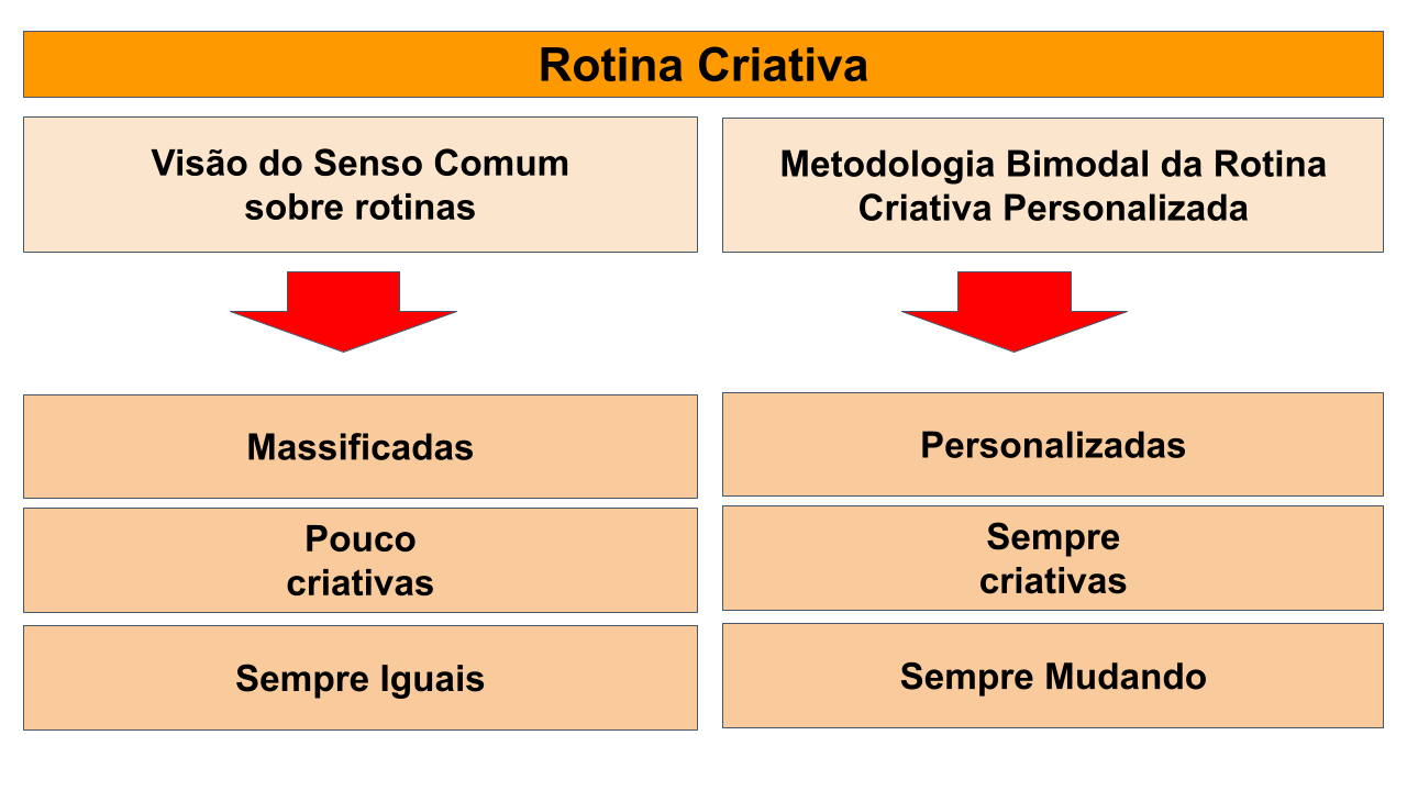 Personal Mapa Mental do Nepô.pptx (11)